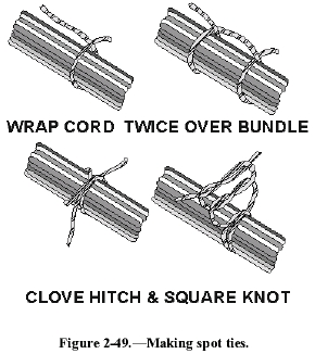 fig0402 49 parts for ham radio wiring harness lacing cord at eliteediting.co
